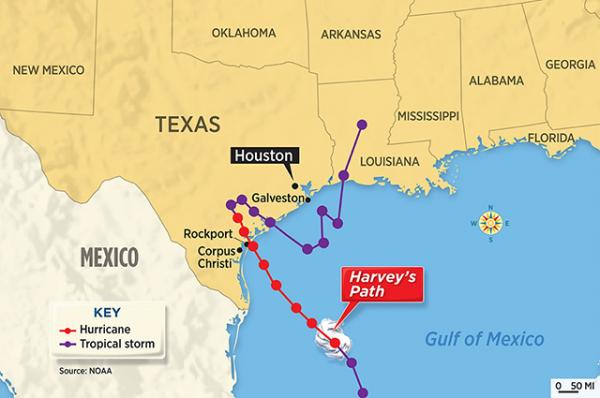 Harvey's path